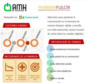 AMH Y PharmaFulcri